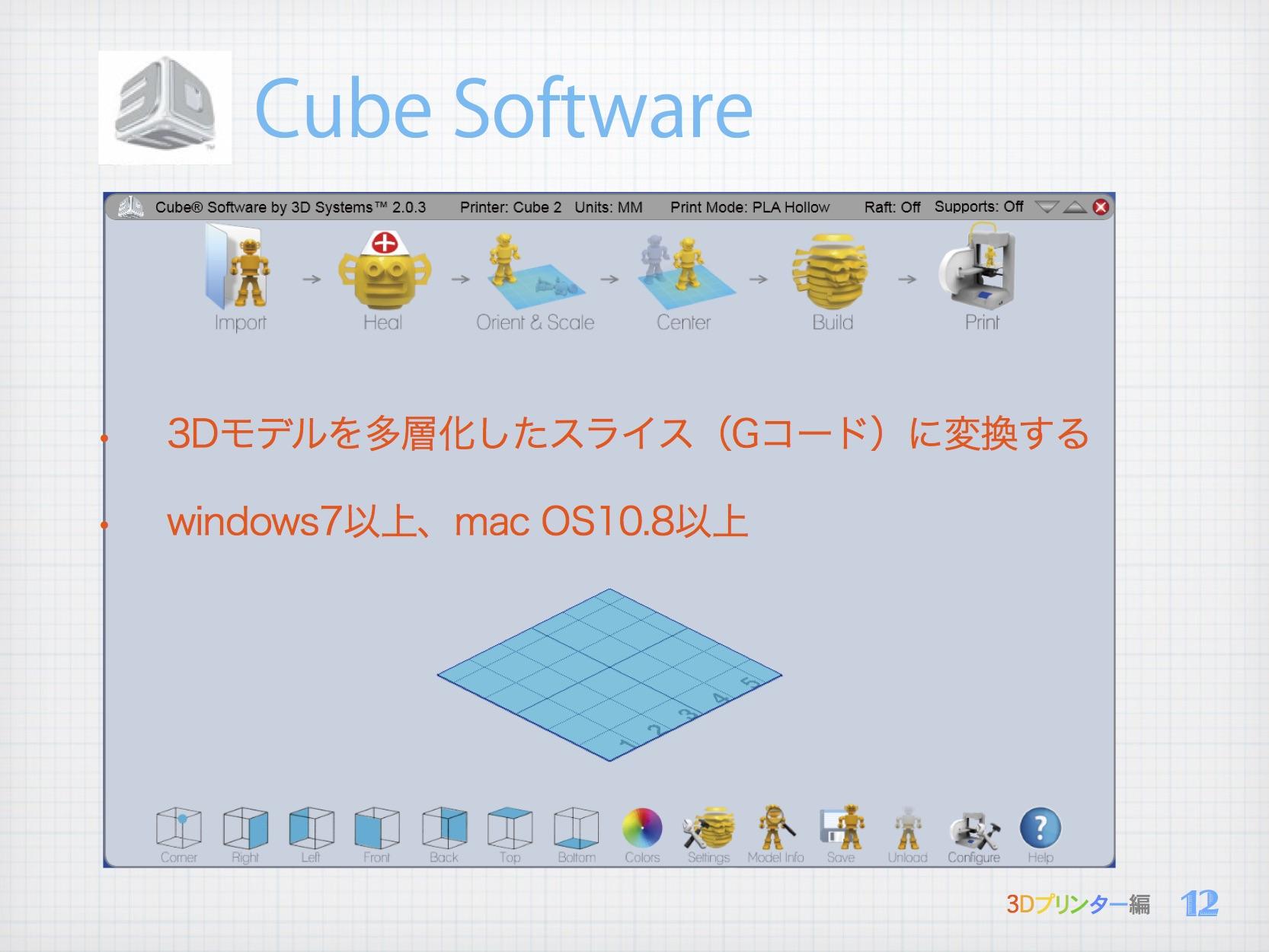 3D導入WS_0