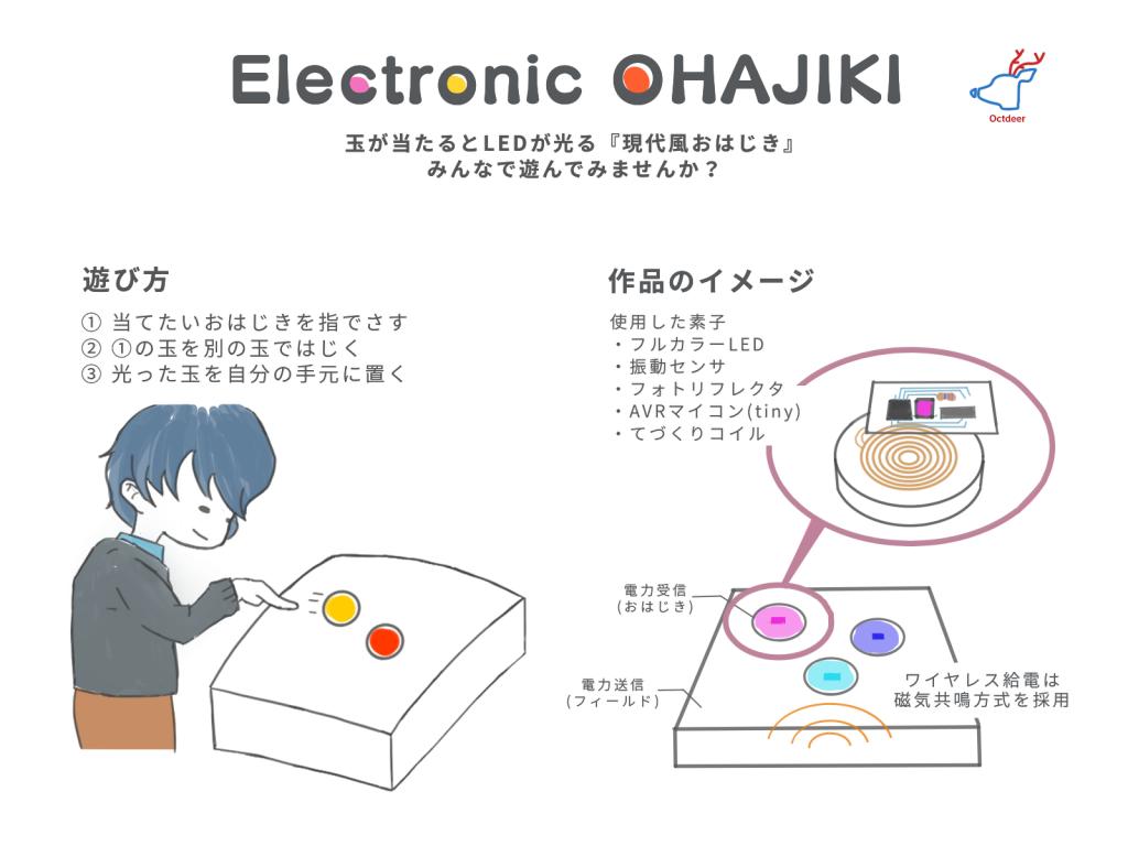Electronic OHAJIKI