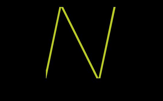 NxPC.Lab 写真